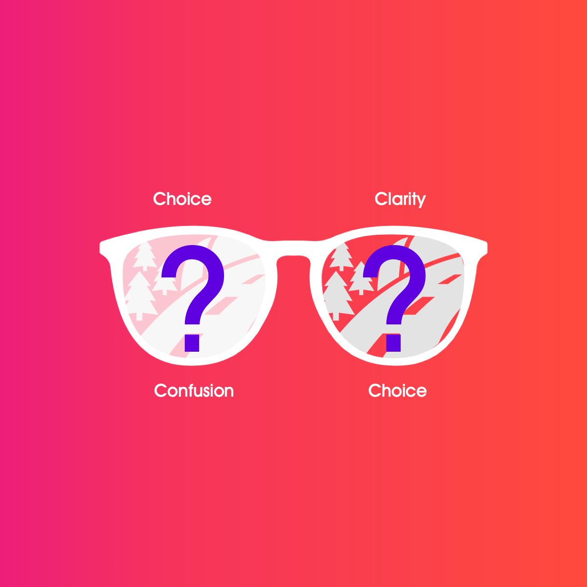Clarity or Confusion – it's a choice we can all make